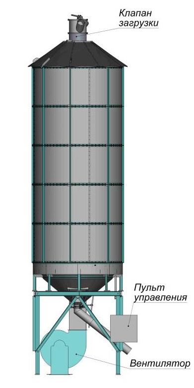 Бункер вентилируемый Астра-БВ
