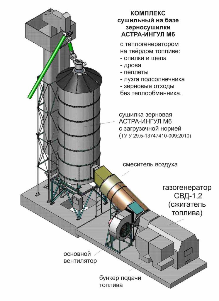 Комплекс сушильный с башенной сушилкой на твёрдом биотопливе ( сжигатель с теплообменником)